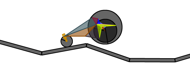 BoxCar-2D-Winner